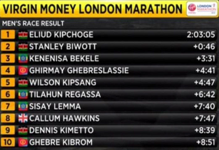 london-marathon-2016-men