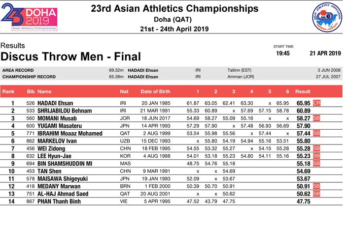 Discus-Throw-Men-Final