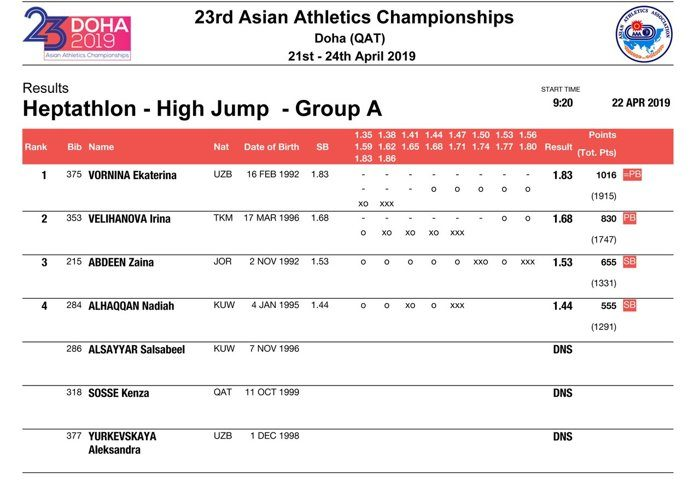 heptathlon-high-jump-group-a.jpg