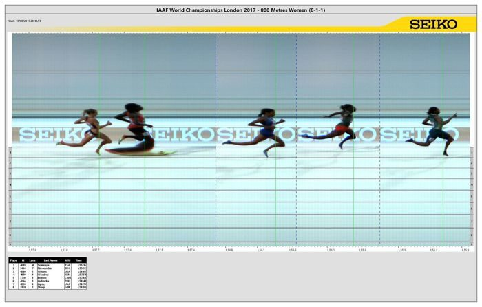 800-metres_photofinish.jpg