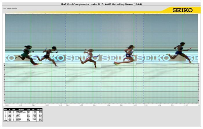 4x400-metres-relay_photofinish_zhen.jpg
