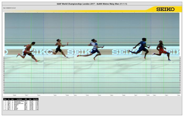 4x400-metres-relay_photofinish_muzh.jpg